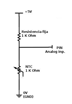 NTC-Divisor